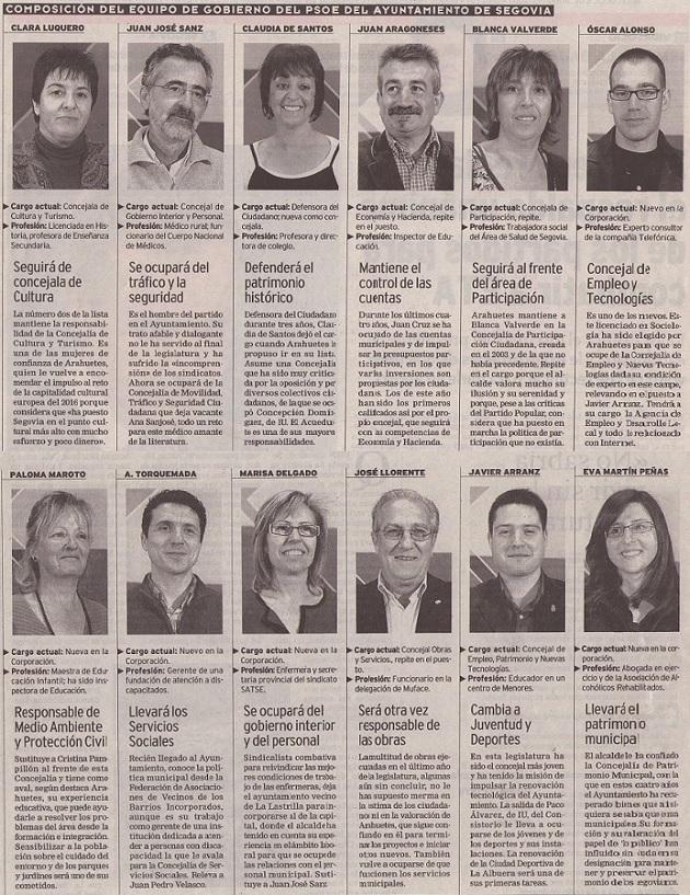 Composición del Equipo de Gobierno del PSOE del Ayuntamiento de Segovia