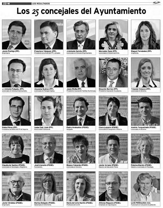 Los 25 concejales del Ayuntamiento, 12 del PP, 12 del PSOE y uno de IU